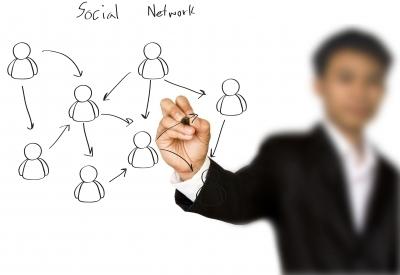 socialnetwhiteboard